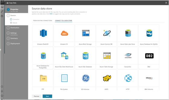 Azure Data Factory An Introduction To Microsoft Azure Data Factory