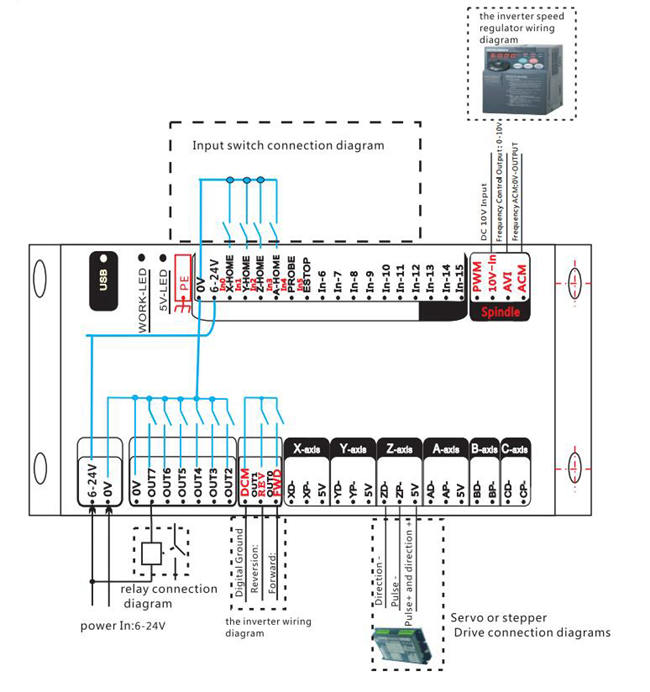 on usb mach3 motion controller wiring diagram