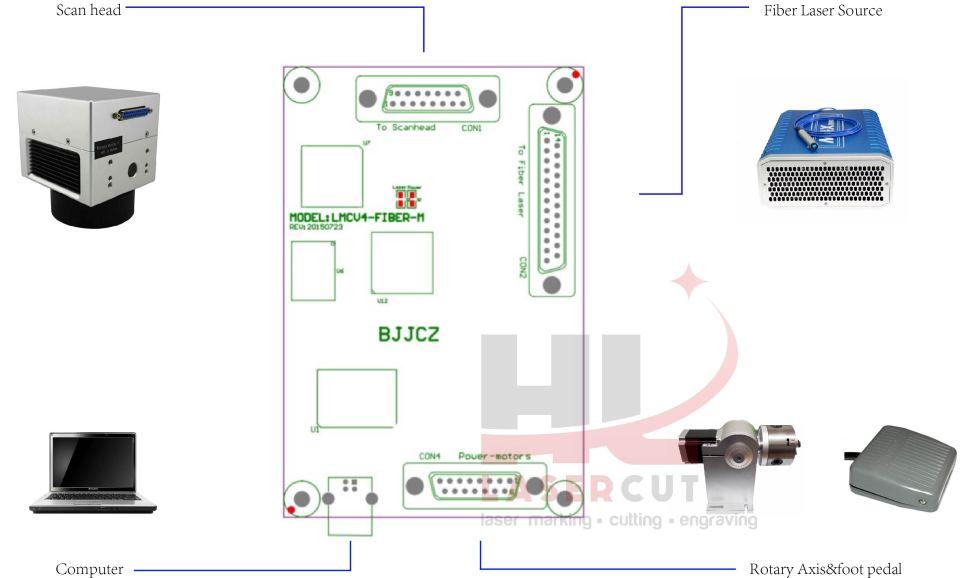 JCZ-LMC2015-fiber-m-connection