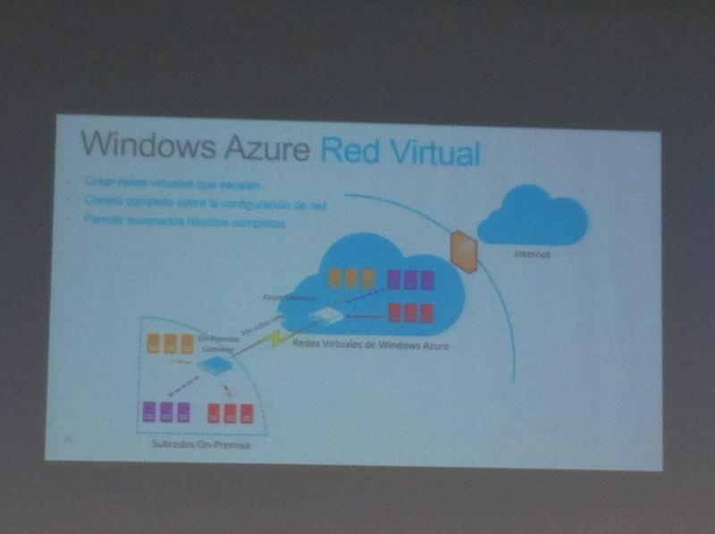 Red Windows Azure