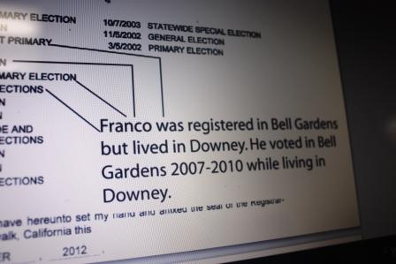 LCCN publishes documents that shows Franco living in Bell Gardens, but voted in Downey.