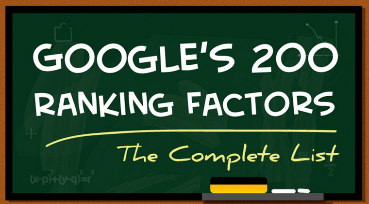 Infographic: Google's 200 Ranking Factors