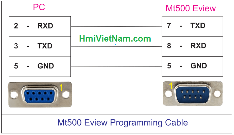 MT500 Programming cable