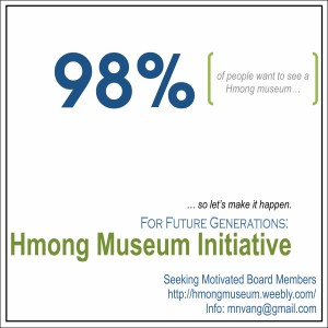 98% want to see a hmong museum