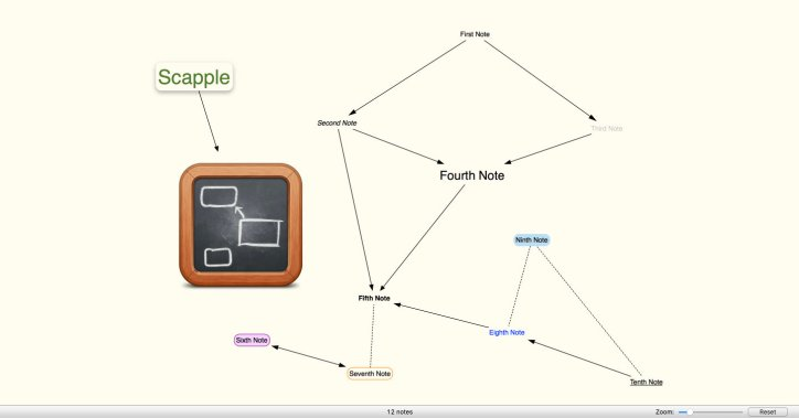 Scapple, an application by the creators of Scrivener.
