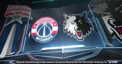Wizards VS Wolves