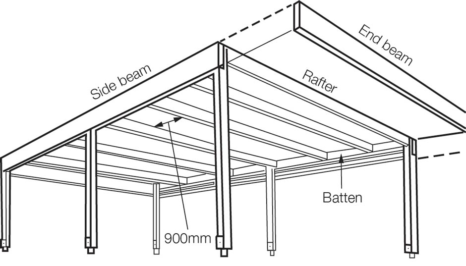 10 Free Carport PlansBuild a DIY Carport On A Budget