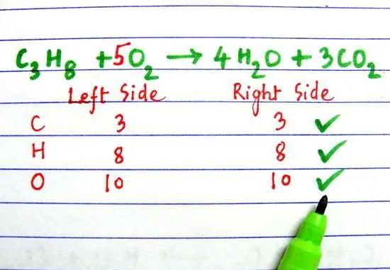 Balance-Chemical-Equations