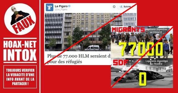 L'intox des 77 000 HLM passés sous le nez des Français