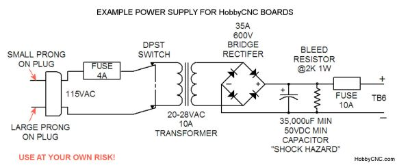 HobbyCNC Power Supply Example