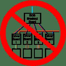 Choose HobbyCNC to simplify your installation of DIY CNC Router, DIY CNC Mill, DIY CNC Lathe