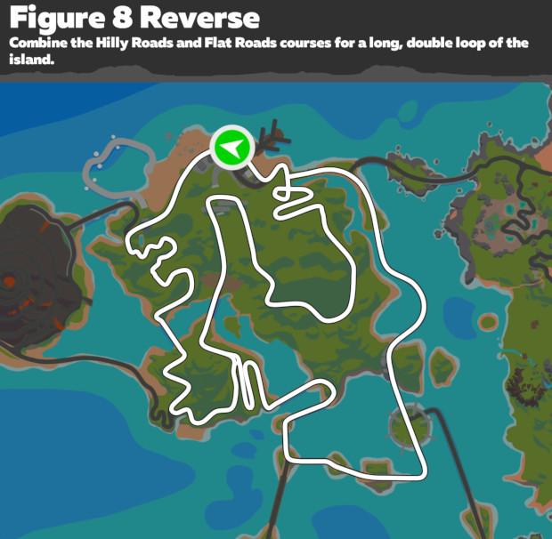figure 8 reverse - kaart via Zwift