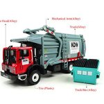 Lcyyo-KAIDIWEI-124-High-Simulation-Alloy-Material-Transporter-Diecast-Garbage-Truck-Engineering-Car-Model-Collection-Gift-for-Kids-Toy-Red-Grey-0-0
