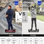 OXA-Hoverboard-Self-Balancing-Scooter-UL-Certified-Super-Long-Range-Double-Patented-Two-Model-System-with-Bluetooth-Speaker-and-Headlights-0-2