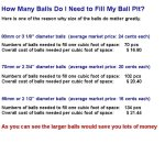 Pack-of-500-Jumbo-3-Standard-Grade-Crush-Proof-Balls-5-Colors-Phthalate-Free-BPA-Free-PVC-Free-non-Recycled-Plastic-0