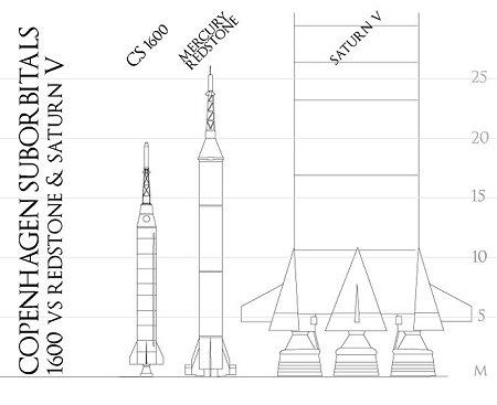 CS1600 vs NASA rockets