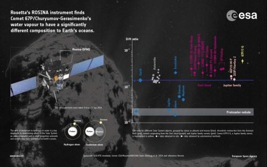 First_measurements_of_comet_s_water_ratio[1]
