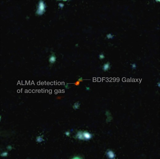 This view is a combination of images from ALMA and the Very Large Telescope. The central object is a very distant galaxy, labelled BDF 3299, which is seen when the Universe was less than 800 million years old. The bright red cloud just to the lower left is the ALMA detection of a vast cloud of material that is in the process of assembling the very young galaxy.