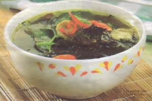 Resep Sup Jamur Dan Bayam Bumbu Kuning