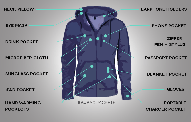 Baubax-jacket-travel-traveler-buy