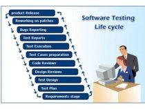 Tìm Hiểu Quy trình kiểm tra phần mềm