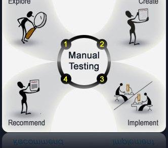 Kiểm thử thủ công (Manual Testing) VÀ kiểm thử tự động (Automated Testing)