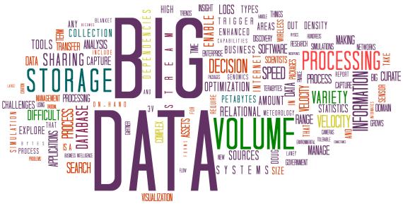 Bigdata là gì và được áp dụng ở đâu ?