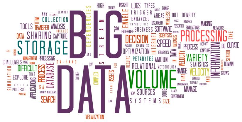 Tìm hiểu về Bigdata