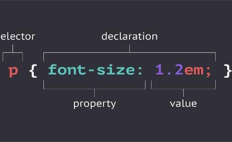 Bộ chọn Selector trong CSS