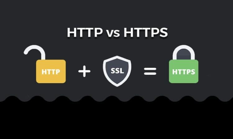 HTTP là gì? Các khía cạnh cơ bản của HTTP