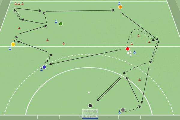 ruta de bola