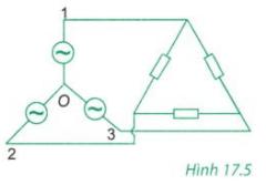 Bài 17: Máy Phát Điện Xoay Chiều