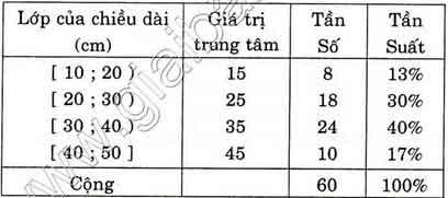 Bài Tập 2 Trang 114 SGK Đại Số Lớp 10