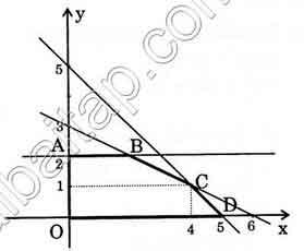 Bài Tập 3 Trang 99 SGK Đại Số Lớp 10