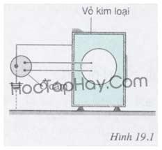 Bài Tập C6 Trang 51. 52 SGK Vật Lý Lớp 9