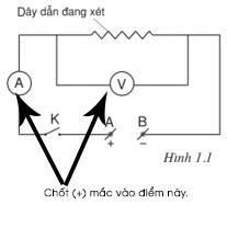 Bài 1: Sự Phụ Thuộc Của Cường Độ Dòng Điện Vào Hiệu Điện Thế Giữa Hai Đầu Dây Dẫn