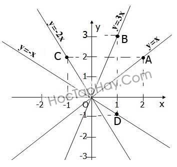 Bài Tập 39 Trang 71 SGK Đại Số Lớp 7 - Tập 1