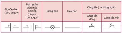 Bài 21: Sơ Đồ Mạch Điện - Chiều Dòng Điện