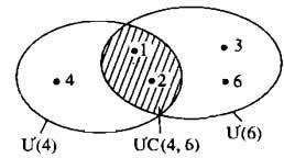 Bài 16: Ước Chung Và Bội Chung