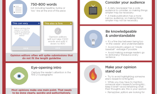 Free Download: Op/Ed Quick Start Guide