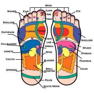 foot-massage-3_zpscd1e3136