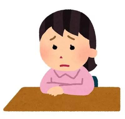 保育士のストレスチェック診断1