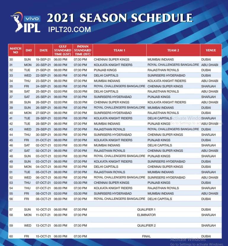 IPL 2021 Phase 2 Dates & Schedule: IPL to start on September 19 & finals will be played on October 15th 102