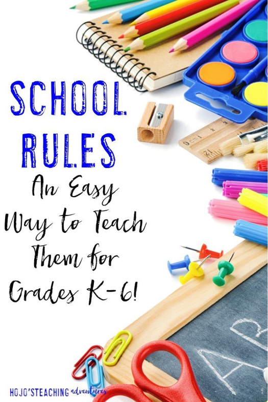 Here is a great way to teach your classroom rules from day one! It's just three simple rules for any elementary classroom. Then you explicitly teach what each one looks like. By the end of the first week of school, every student will know the rules - and you'll be all set for a great year! Perfect for your preschool, Kindergarten, 1st, 2nd, 3rd, 4th, 5th, or 6th grade classroom.