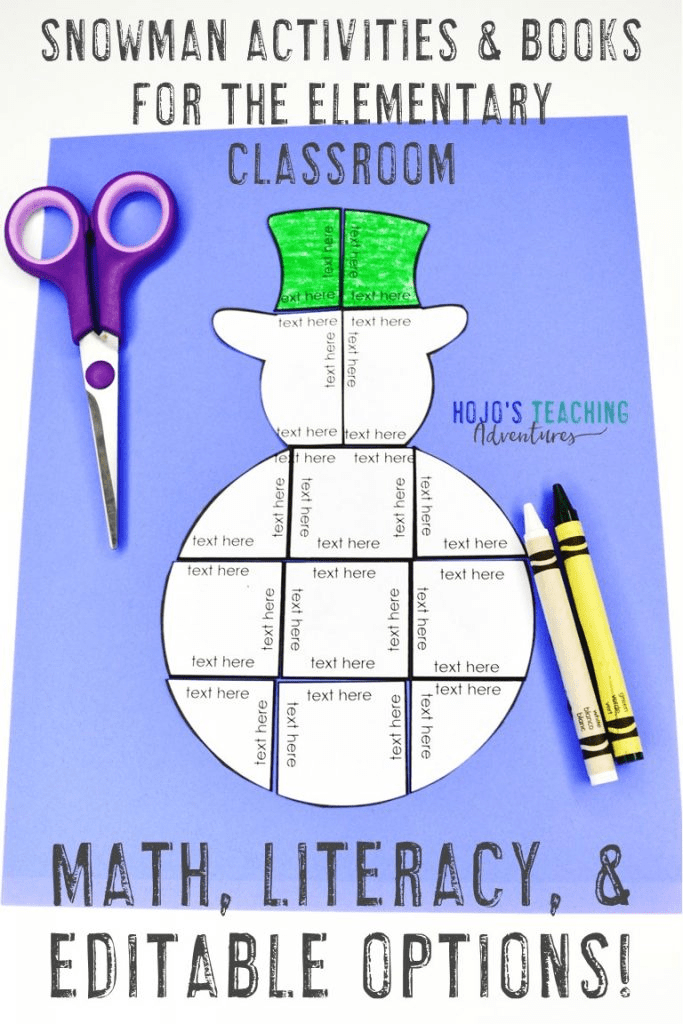 """editable snowman picture with text """"Snowman Activities & Books for the Elementary Classroom - Math, Litercy, & Editable Options!"""""""