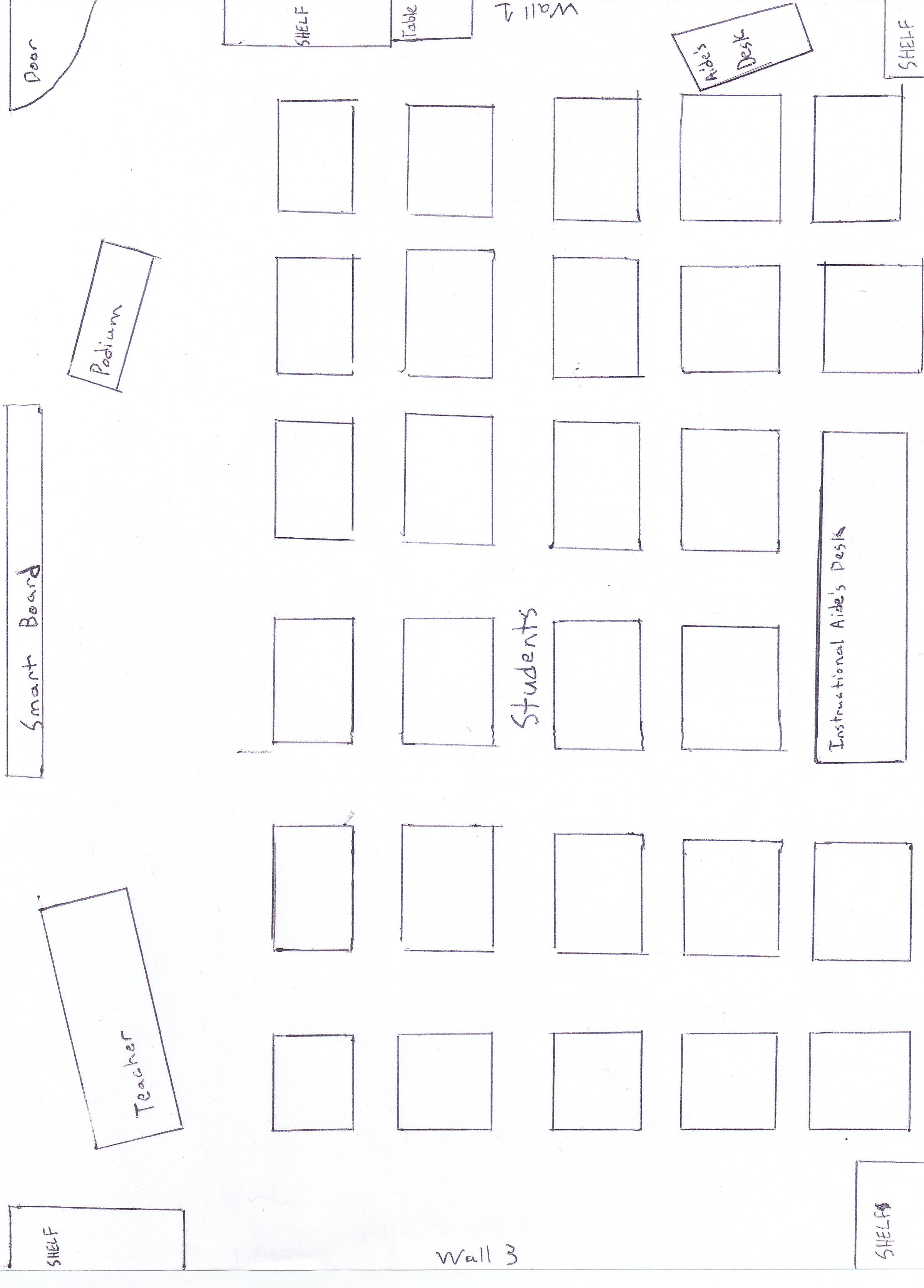 Classroom Layout Observations