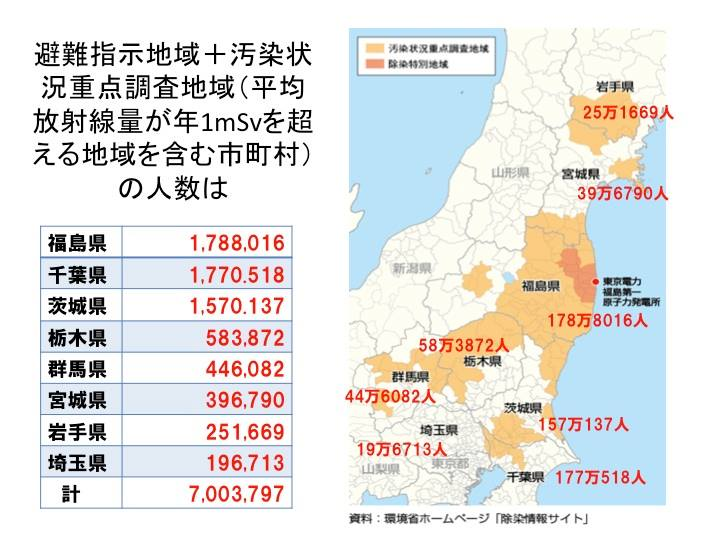 福島原発事故:被災者700万~チェルノブイリと同規模(2015.7.2)