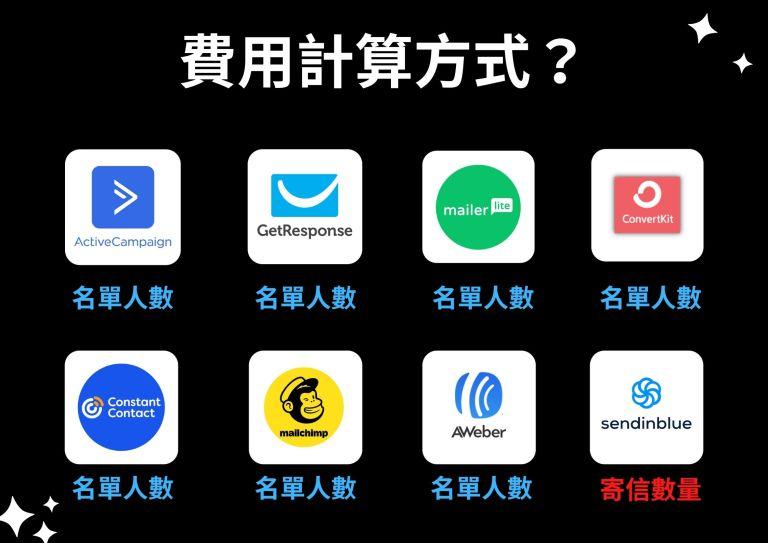 EDM 電子報製作平台 2