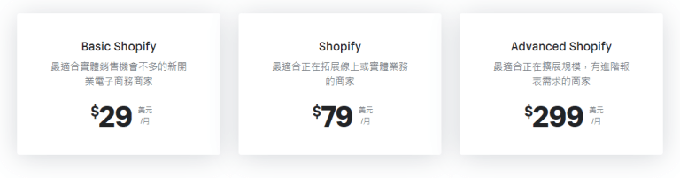 SHOPIFY價格