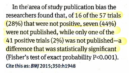Publication bias03